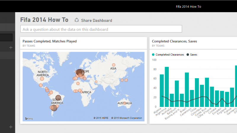 Power BI: How to Analyze FIFA 2014 Worldcup