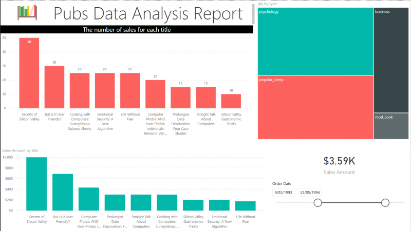 Power BI Desktop; Getting Started – Part 2