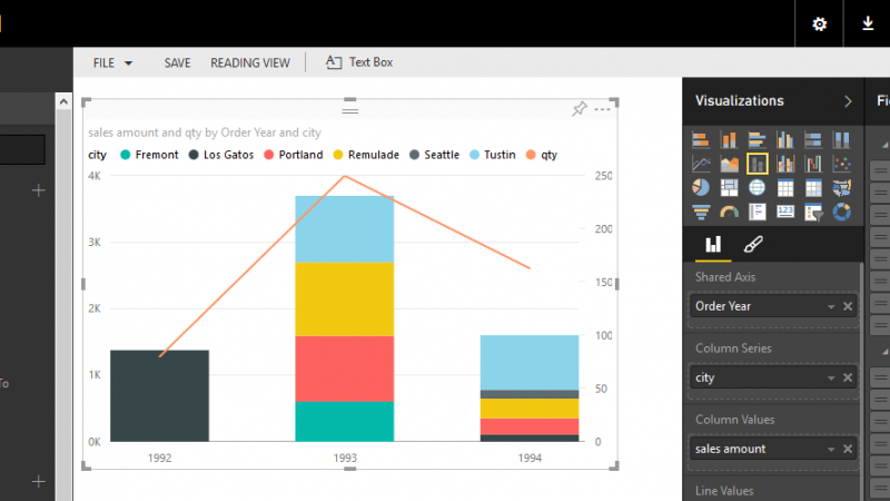 Power BI Website: You'll Need Just A Web Browser