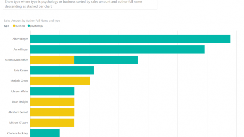 Power BI Q&A; How to Ask Questions?