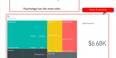 Power BI Story in PPT Slides with Comments