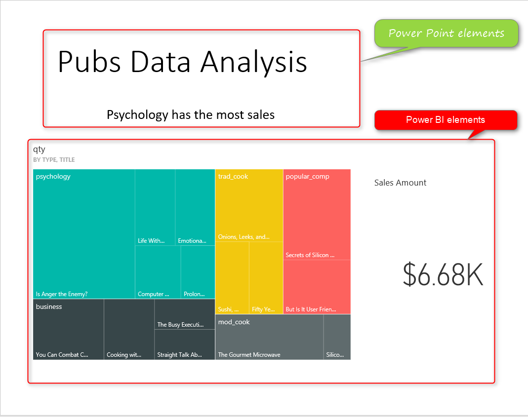 power bi story in ppt slides with comments radacad