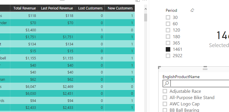 Lost Customers DAX Calculation for Power BI
