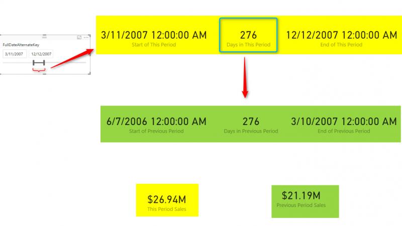 Previous Dynamic Period DAX Calculation