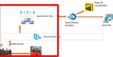 Live streaming Weather station with Cortana Analytics – Part 2