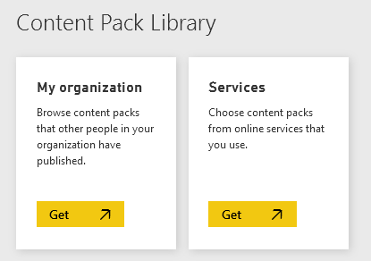 Content Pack; Sharing, Self-Service and Governance Together