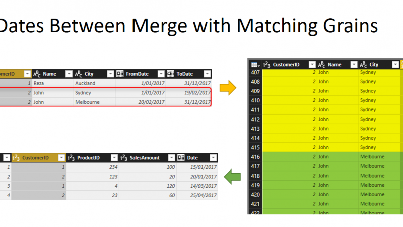 Dates Between Merge Join in Power Query