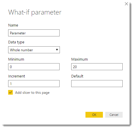 Power BI – What If parameters