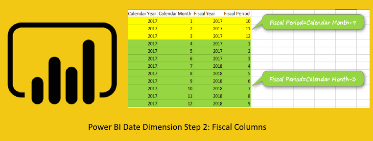 Create a Date Dimension in Power BI in 4 Steps – Step 2: Fiscal Columns