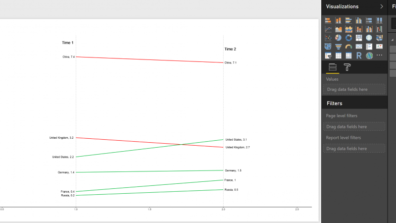 Draw Slope Chart in Power BI: Part 8