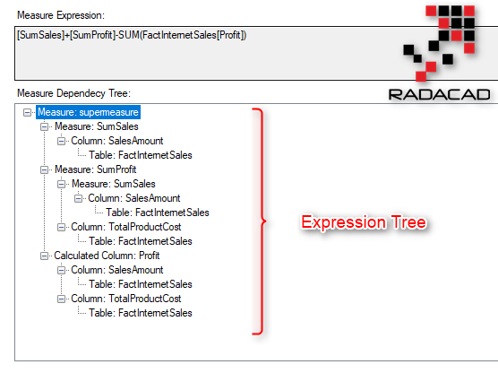 Expression Dependency Tree: New Feature of Power BI Helper