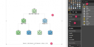 Decision Tree: Power BI- Part 2