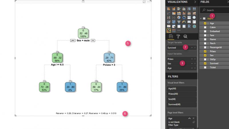 Decision Tree: Power BI- Part 2
