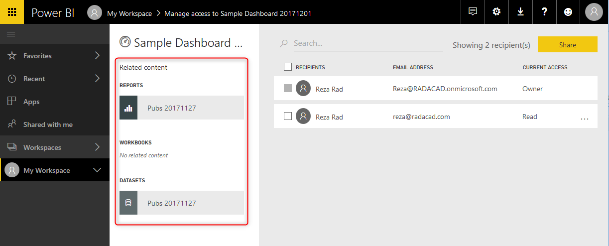 of access to the dashboard reports and datasets in the left hand side of the manage permissions section you will see related reports and datasets