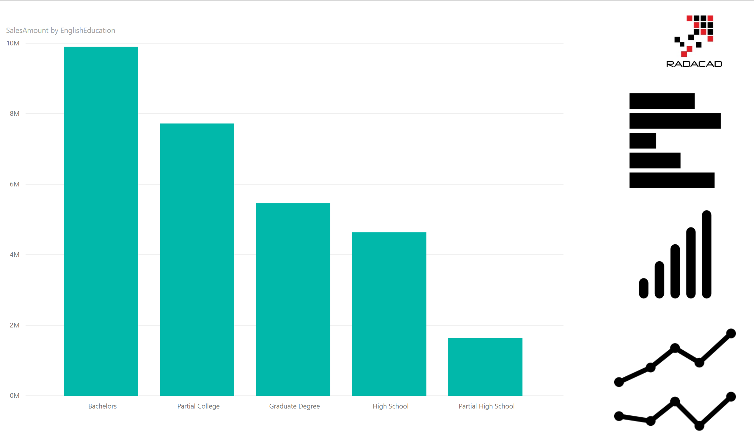 Bookmarks and Buttons: Making Power BI Charts Even More Interactive ...