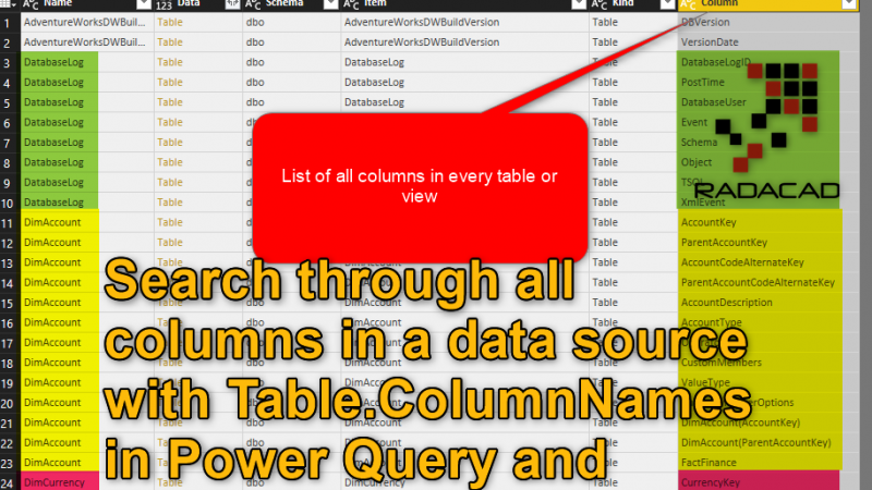 Search for a Column in the Entire Database with Table.ColumnNames in Power Query and Power BI