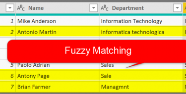 Fuzzy Matching in Power BI and Power Query; Match based on Similarity Threshold