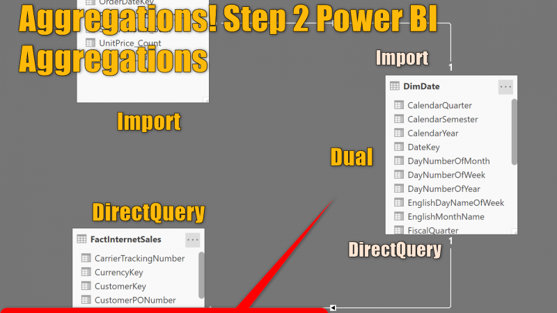 Dual Storage Mode; The Most Important Configuration for Aggregations! Step 2 Power BI Aggregations