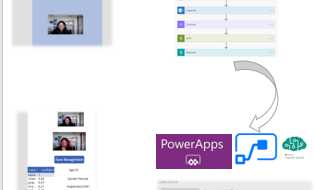 Face Recognition Application with Power Apps, Microsoft Flow and Cognitive Service -Part 4