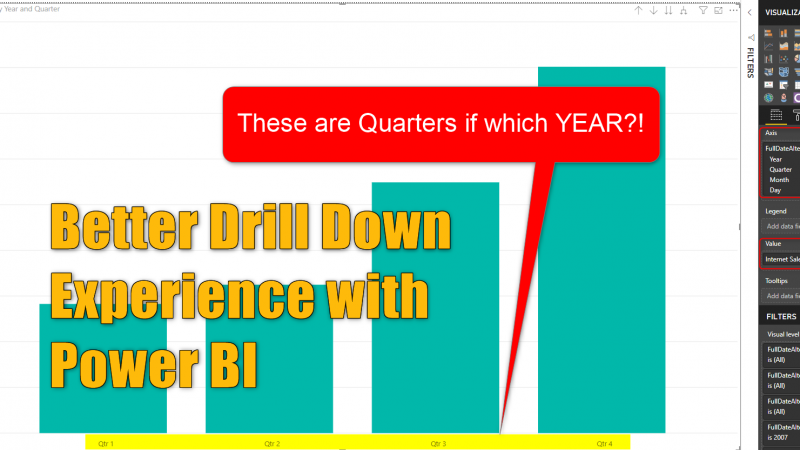 Better Drill Down Experience with Power BI