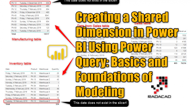 Creating a Shared Dimension in Power BI Using Power Query: Basics and Foundations of Modeling