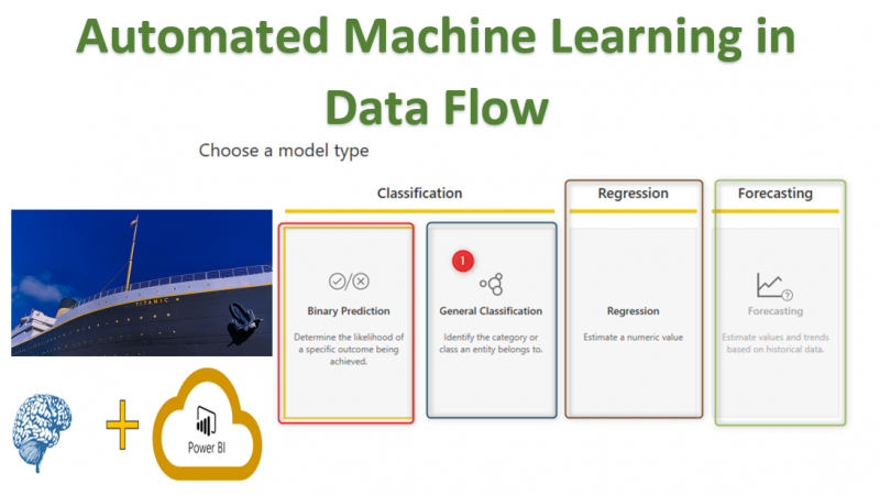 AI in Dataflow, Power BI Service, Auto Azure ML – Part2