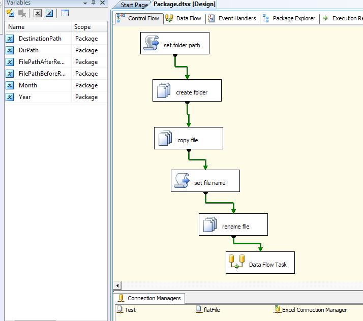 Working with flat files dynamically in SSIS package – RADACAD