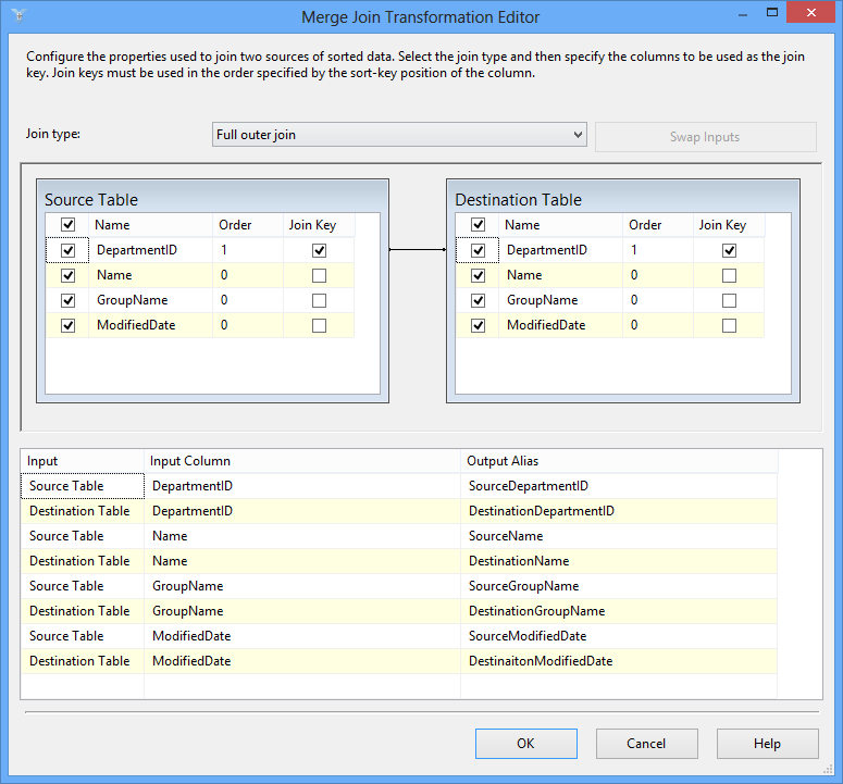 Insert, Update, and Delete Destination table with SSIS – RADACAD