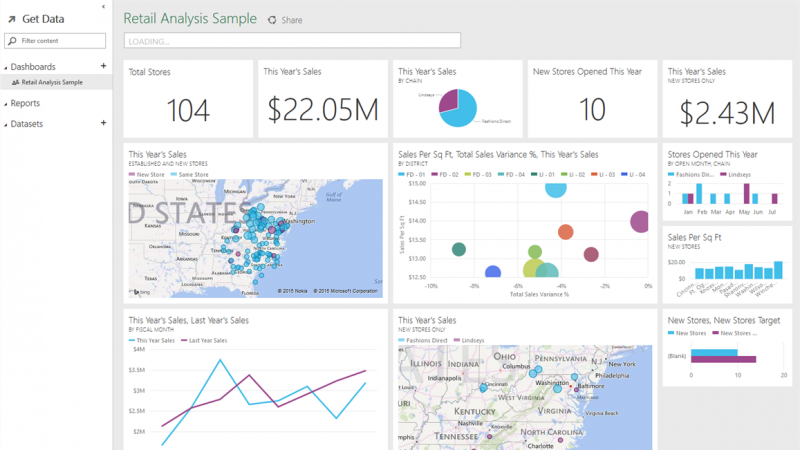 Power BI Now Available Worldwide
