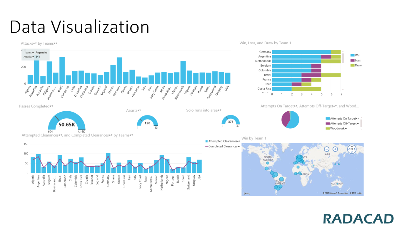 Introduction to Power BI Designer – RADACAD