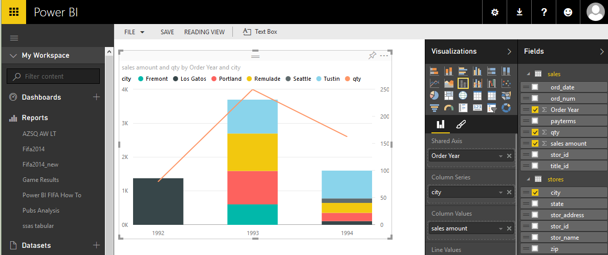 Power BI Website: You'll Need Just A Web Browser – RADACAD