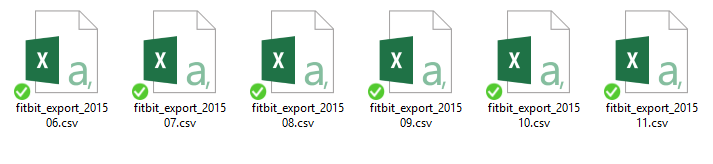 Be Fitbit BI Developer in Few Steps: Step 2 Loop Through All CSV Files