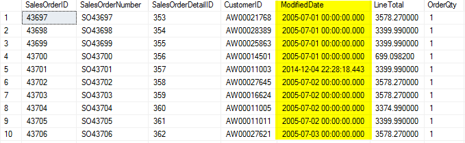 SSIS Incremental Load with Datetime Columns