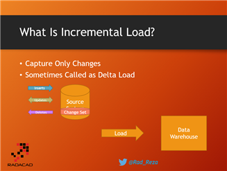 ETL Incremental Load with SSIS; Q&A and Recording