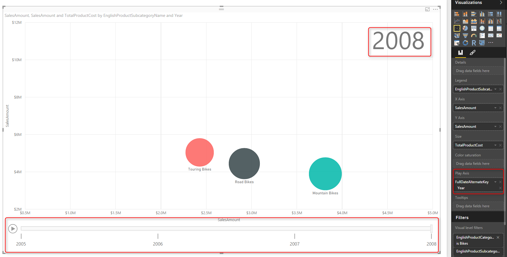 Storytelling with Power BI Scatter Chart – RADACAD