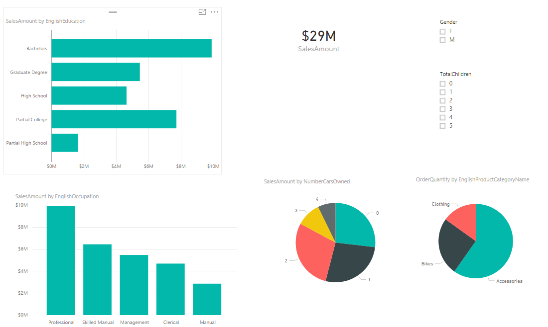 Control the Interaction in Power BI Report – RADACAD
