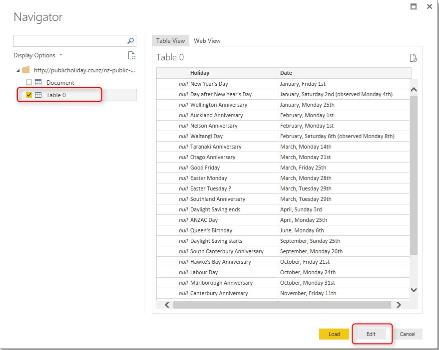 Custom Functions Made Easy in Power BI Desktop | RADACAD