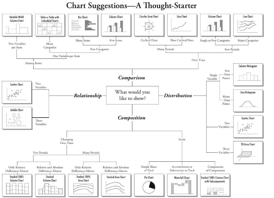 Variable Width Column Chart, writing R codes inside Power BI