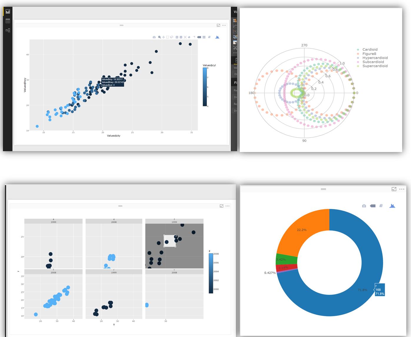 Interactive Charts using R and Power BI: Create Custom Visual Part 2