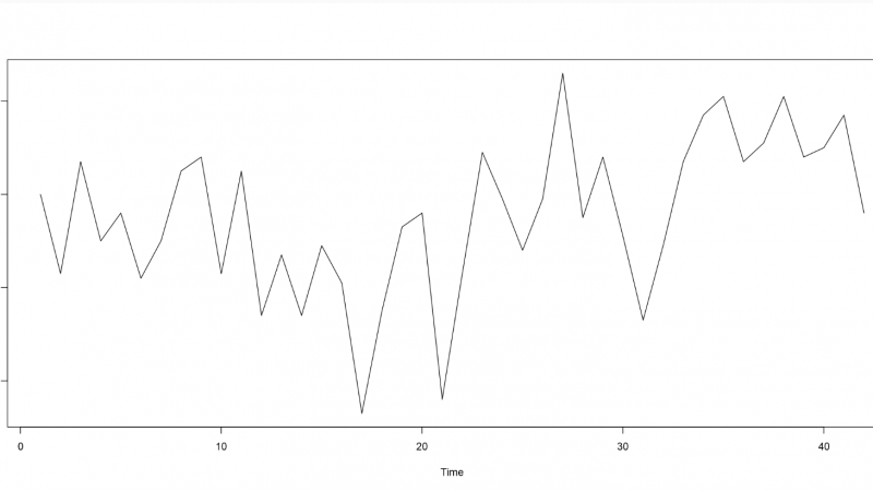 Power BI and R- Timeseries series Part 9- Decompose None seasonal Data