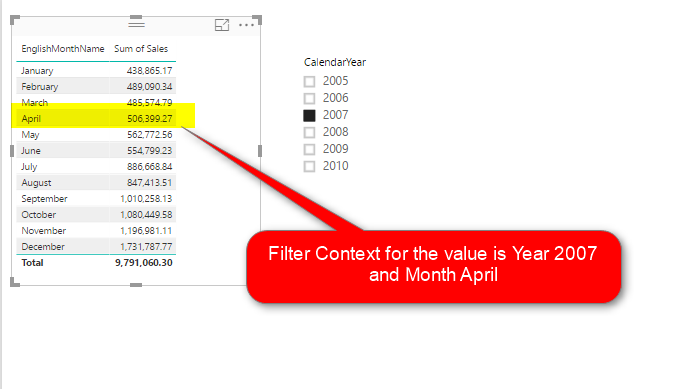 Measure vs Calculated Column: The Mysterious Question? Not