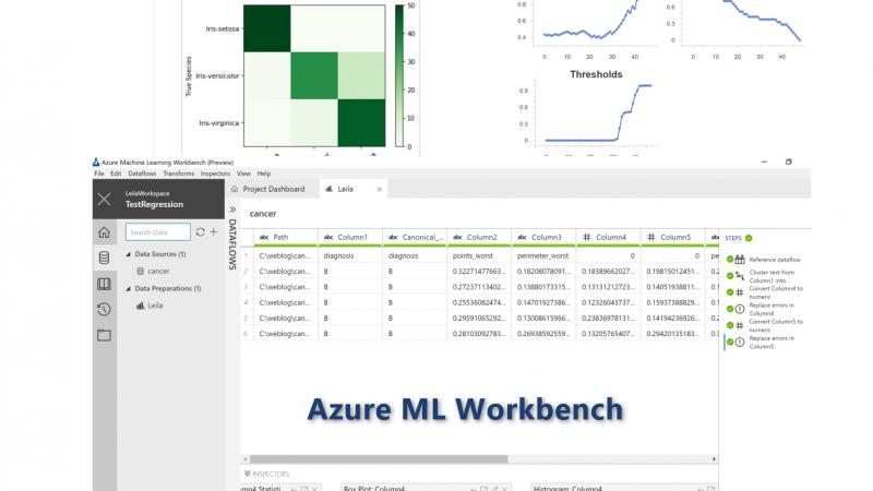 Azure ML workbench-Run Model-Part 2