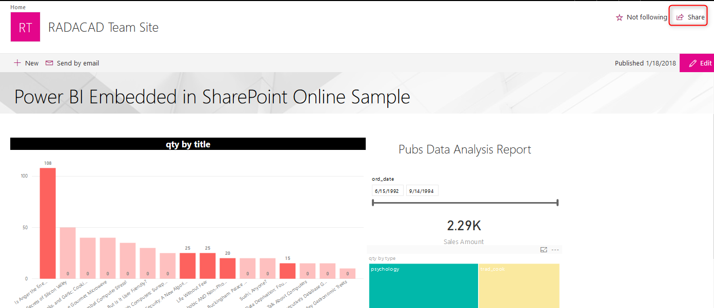 Power BI Sharing Methods Comparison – All in One Review | RADACAD
