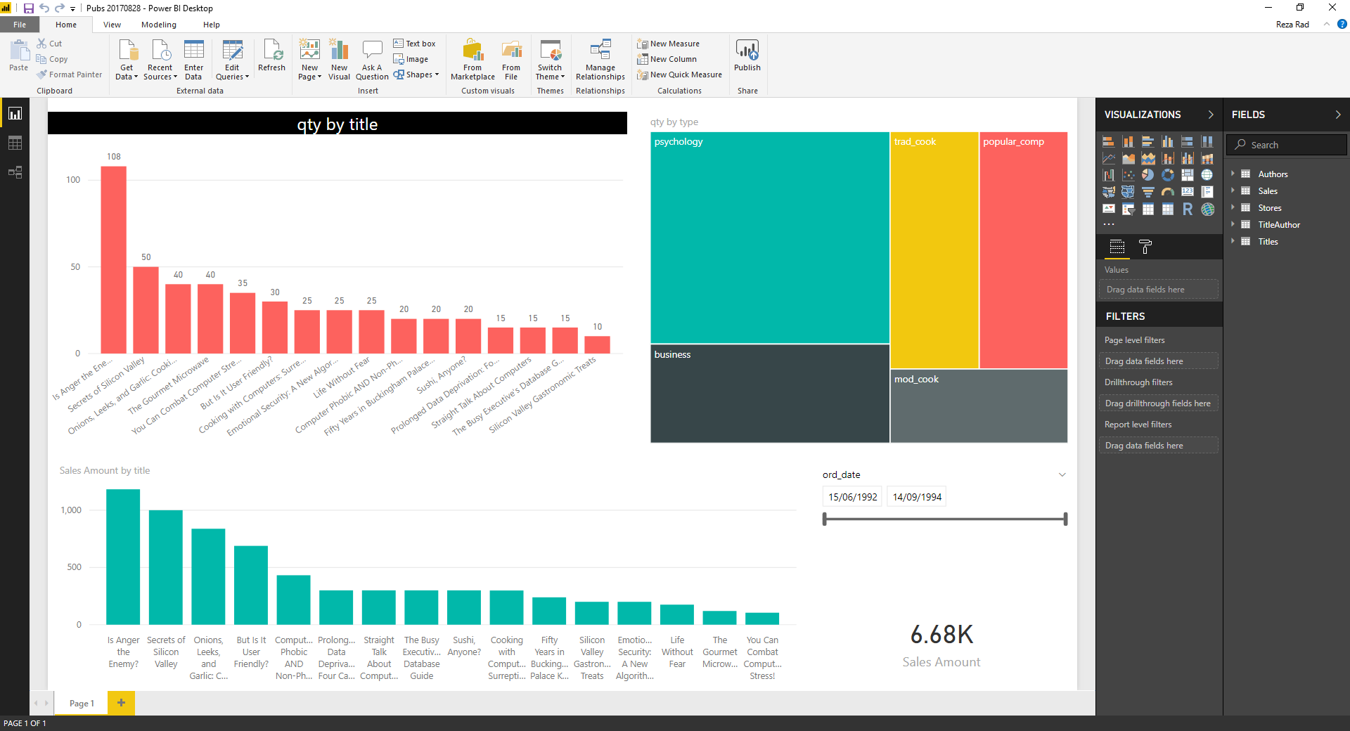 Power BI Licensing Walk-through Guide – RADACAD