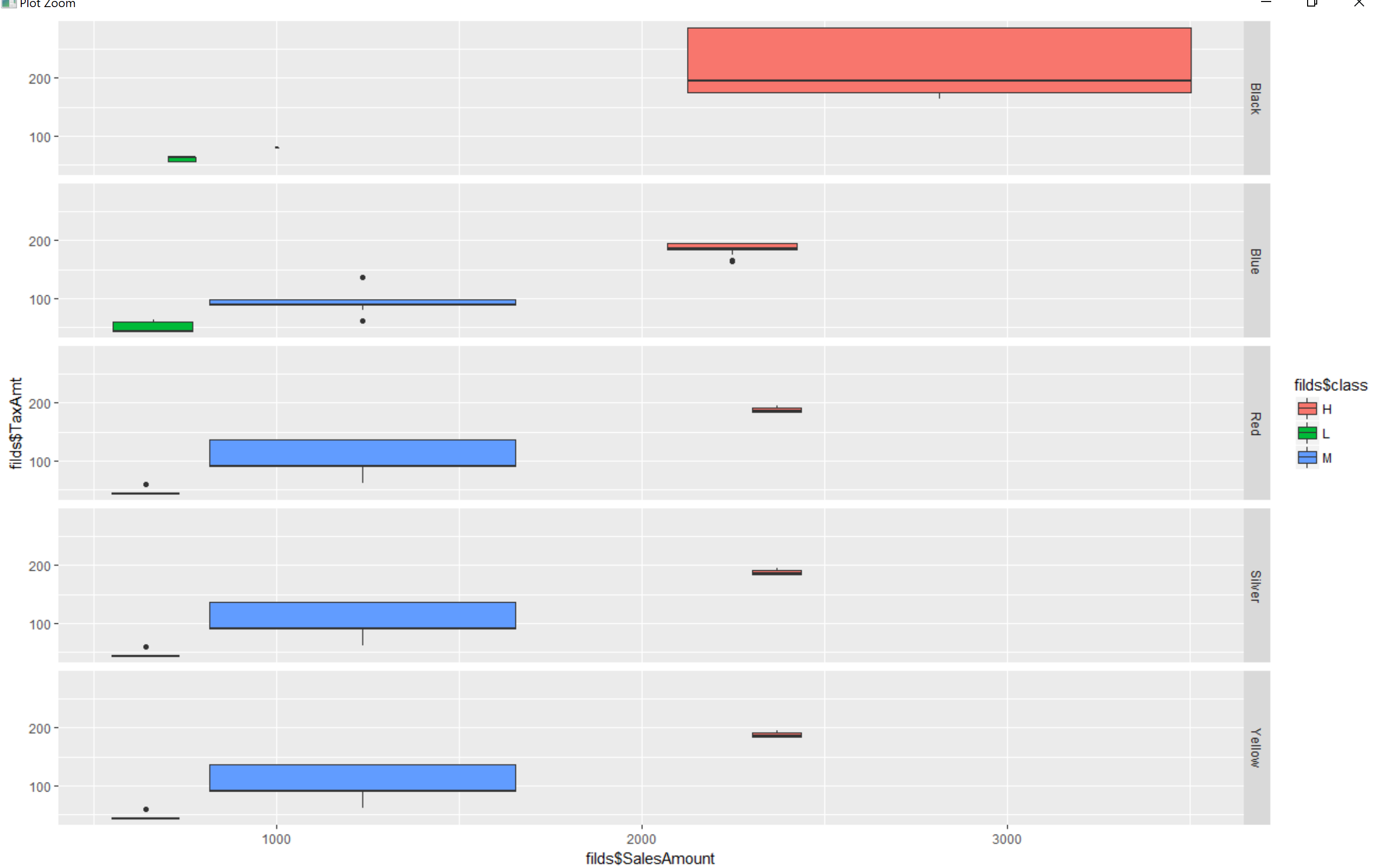 R Chart into SSRS (get data from SQL and create ggplot chart in R