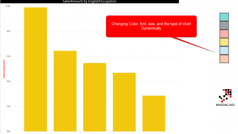 Bookmarks and Buttons: Making Power BI Charts Even More Interactive