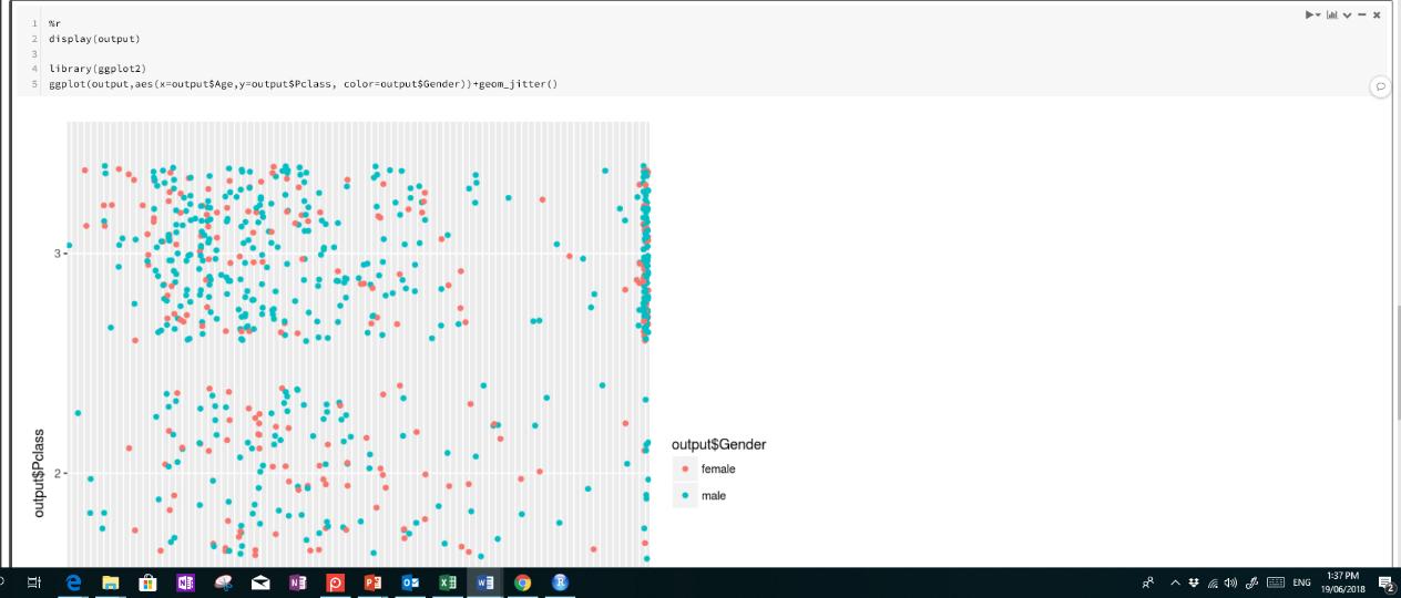 Azure data Bricks – Part2 – RADACAD