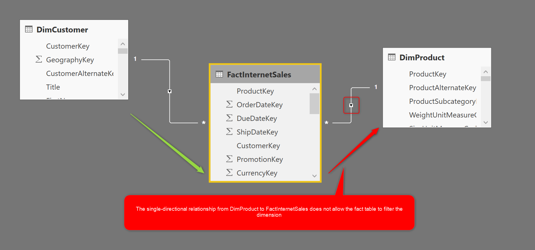 What is the Direction of Relationship in Power BI? – RADACAD