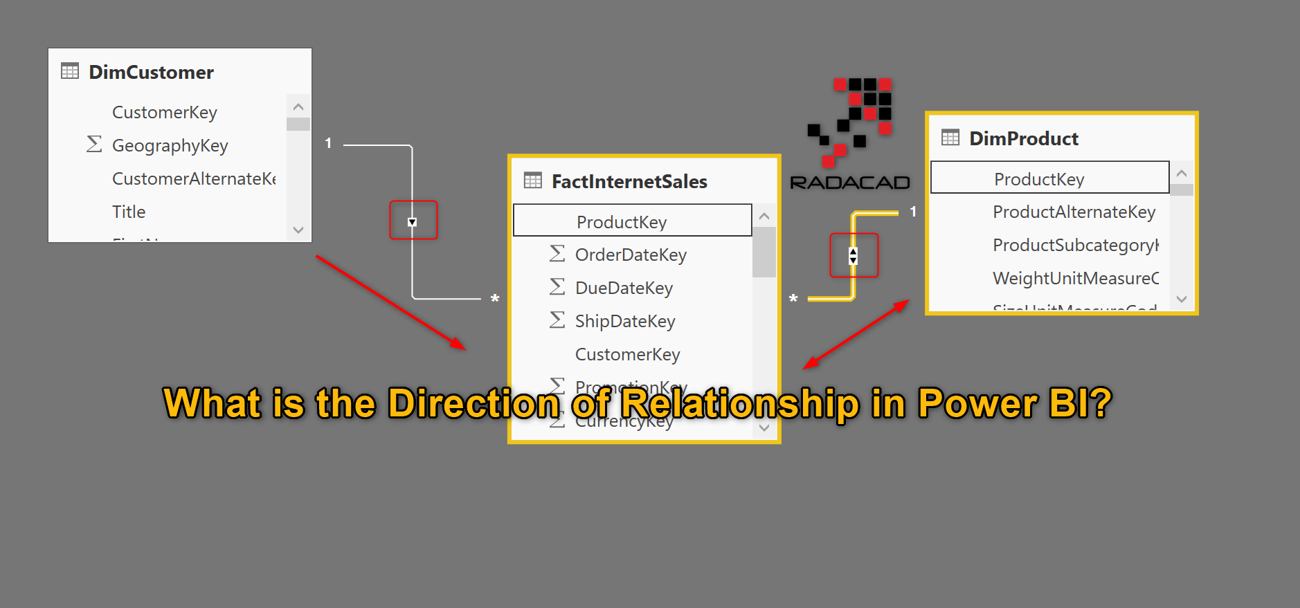 What Is The Direction Of Relationship In Power Bi Radacad