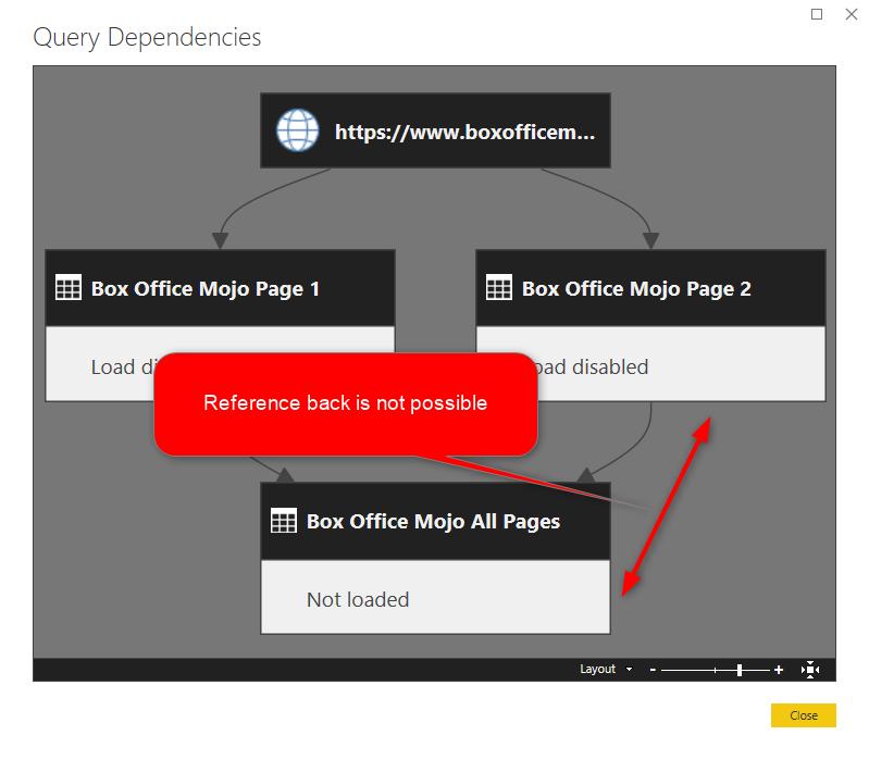 Reference vs Duplicate in Power BI